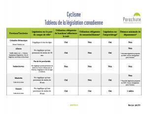 Cyclisme - Tableau de la législation canadienne